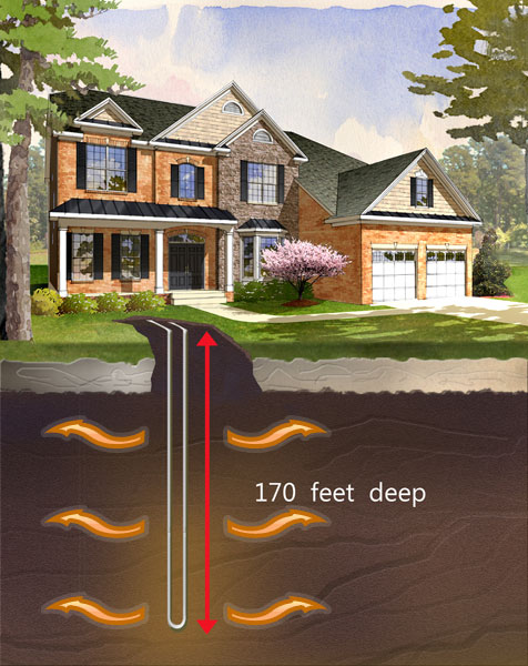 Geothermal heating systems the environmental ezine for Alternative heating systems for homes